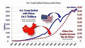 USA China Trade War will Impact Plastics Industry ...