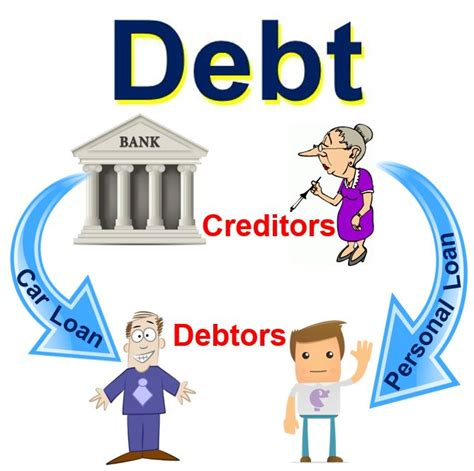 What Is Debt? Definition And Meaning  Market Business News. Masters Degree In Special Education. Free Online Human Resources Training Courses. Best Software Company Website. Iphone App Developer For Hire. French Culinary Institute Movers Ft Worth. Website Analytics Tools Tractor Trailer Crash. Nationwide Life Insurance Columbus Ohio. I Can Health Insurance Reviews