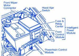 Chrysler Minivans 2001 Electrical Circuit Wiring Diagram