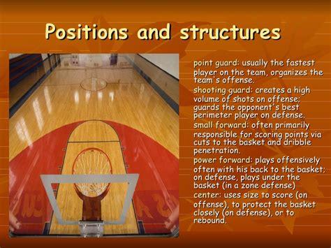 basketball history presentation slide point