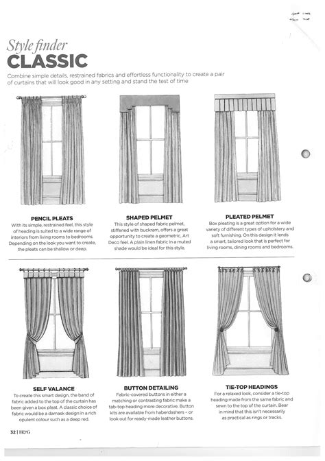 Classic window treatment drawings | DECOR | Window
