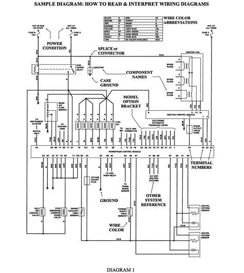 Wiringdiagrams How Read Car Wiring Diagrams