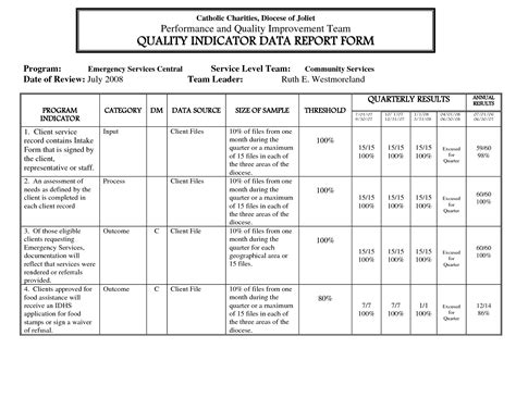 quality improvement report template best photos of quarterly performance report sle templates quarterly report template