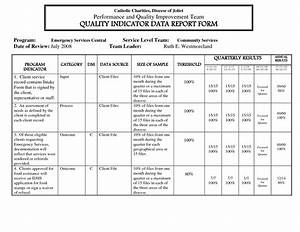 Best photos of quarterly performance report sample for Quality improvement report template