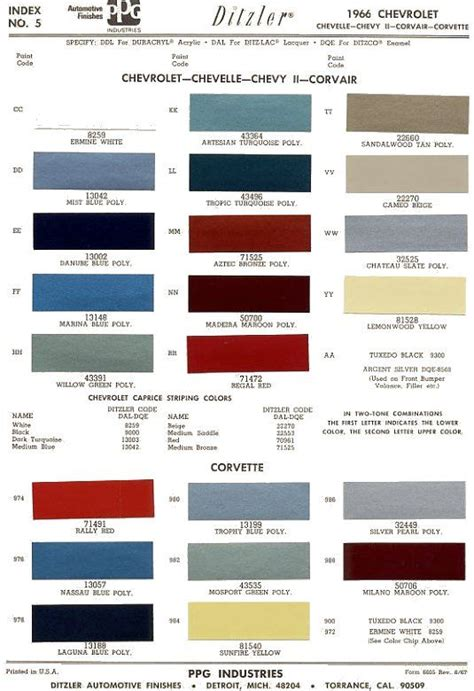 gm auto color chips 1966 chevrolet chevelle the 1966