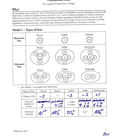 ions worksheet free worksheets library and