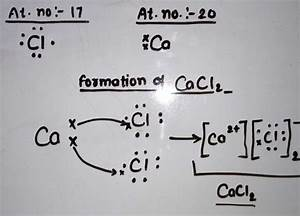 Write Electron Dot Structure For Chlorine  At No  7  And