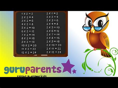 Times Tables Song 2 Slow Version  Multiply By Two For