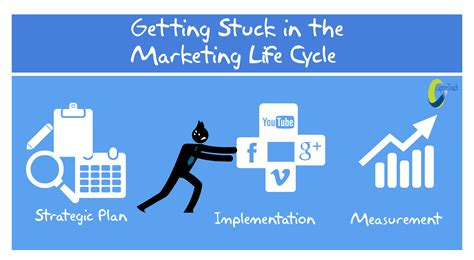 marketing via stuck in the middle why business owners fail at marketing