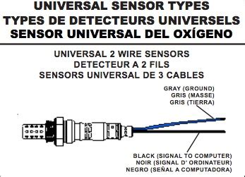 Ntk Oxygen Sensor Wire Diagram by How To Install Ntk Performance Oxygen Sensor Front On