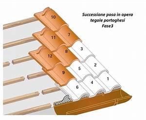 Tegole portoghesi Tetto Prezzi tegole portoghesi