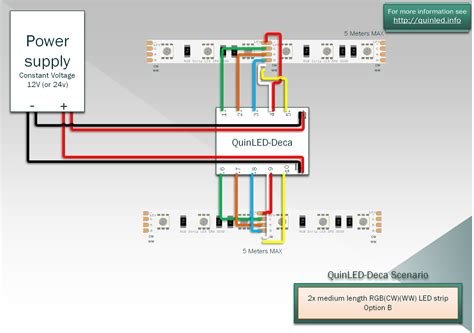 Quinled Deca Pinout Wiring Guide Info