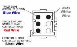 1999 F350 Trailer Wiring Diagram : troubleshooting brake controller blowing fuses in 1999 ~ A.2002-acura-tl-radio.info Haus und Dekorationen