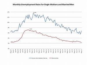 Single Mothers are Hustling – and Need Policies that Work ...