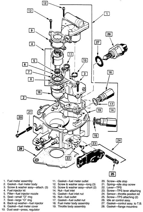 Repair Guides Throttle Body Fuel Injection Tbi