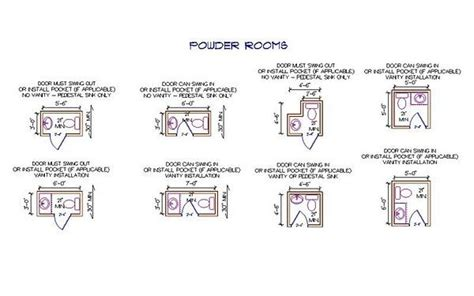 minimum toilet clearance minimum size requirements for powder rooms toilet placement must have 30 quot side to side