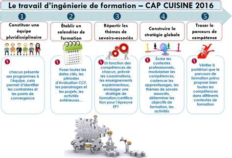 cap cuisine bordeaux cap cuisine 2016 hôtellerie restauration ac bordeaux
