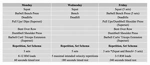 12 Week Weight Training Plan - may be unreasonable