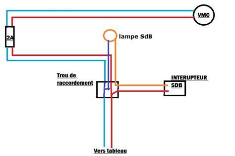 ventilateur de chambre de bain ventilateur salle de bain lumiere lombards