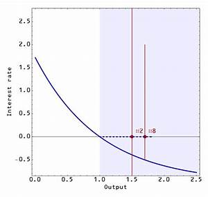 Information Transfer Economics  How Does A Liquidity Trap