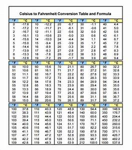 Sample Celsius to Fahrenheit Chart - 9+ Free Documents in PDF