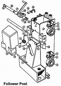 Auto Lift Parts  Carriage Assembly Breakdown  For Benwil