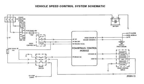 Cruise Control Troubleshooting Suggestions Jeepforum