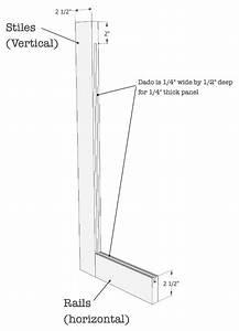 How to build a Cabinet Door - Sawdust Girl®