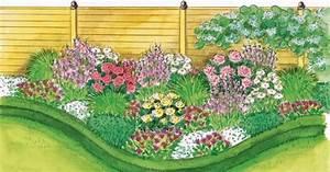 Rosenbeet Mit Stauden : zum nachpflanzen rosen und stauden gekonnt kombiniert garten ~ Frokenaadalensverden.com Haus und Dekorationen