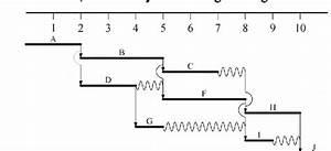 31 Aoa Network Diagram Generator