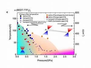 Newly Published In Npj Quantum Materials   U0026quot Optical