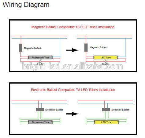 Ballast Wiring Diagram T8 by Easy Install 4ft T8 18w Light Fixture T8 Led 8 1200mm