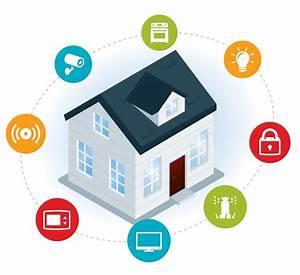 Smart Home Systems : smart home iot part 1 requirements to functional design ~ Frokenaadalensverden.com Haus und Dekorationen