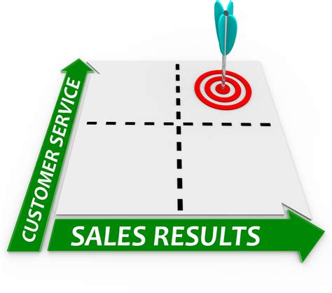 Sales Results And Customer Service  What's The Difference. Resume Format For Employment. Nursing Resumes Samples. Team Leader Responsibilities Resume. Free Resume Builder Com. Font Size For A Resume. Human Resources Objective For Resume. Resume For Non Experienced. Sample Resume For Retail Sales