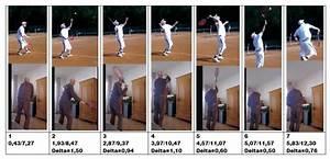 Aufschlagskraft Berechnen : welche beschleunigungskr fte auf das zentrifugiergut ausge bt werde pictures to pin on pinterest ~ Themetempest.com Abrechnung
