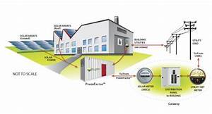 Solar Grid Storage & AllCell Technologies Team Up For Grid ...