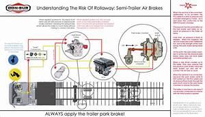 Understanding The Risk Of Trailer Rollaway