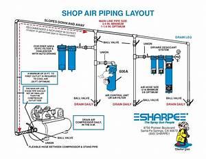 Air Compressor Setup First Timer  U2014 K2forums Com