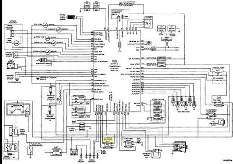98 Jeep Laredo Radio Wiring Diagram by 94 Jeep Grand Radio Wiring Diagram Wiring
