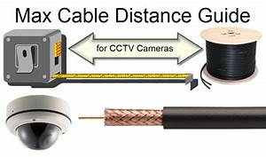 Use This Max Cable Length Guide To Plan Cctv Camera And Hd