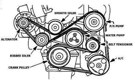 Ford Escort Questions Serpentine Belt Installation