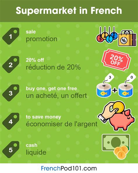 Pin by Steve Parker on French | Learn french, French ...