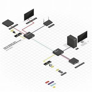 100m C6 Hdbaset Hdmi  Rs232  U0026 Ir Extender With Poh