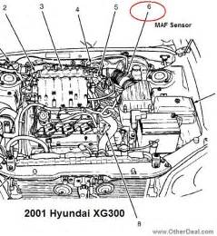 2005 hyundai santa fe battery hyundai xg 3 0 1993 auto images and specification