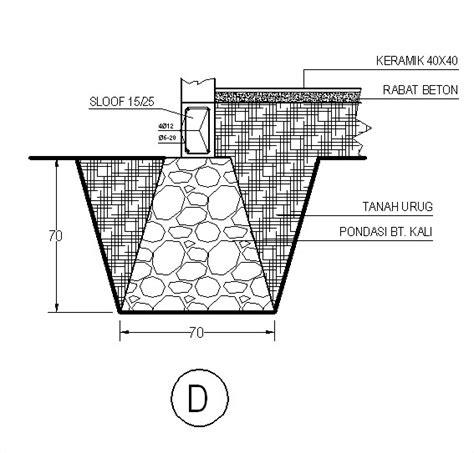 arsitek kontraktor jogja  jateng rumah tahan gempa