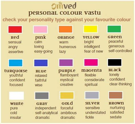 color meaning personality nd grade on vastu colors for