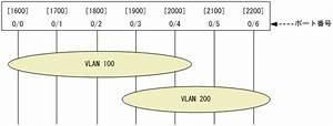 Mtu U3068 U30d5 U30e9 U30b0 U30e1 U30f3 U30c8