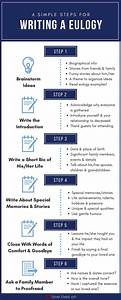 how to write a eulogy and speak like a pro love lives on With how to write a eulogy template