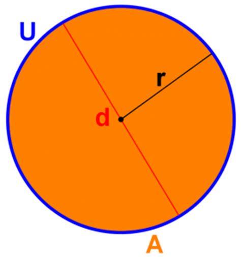 kreis radius durchmesser umfang flaecheninhalt berechnen