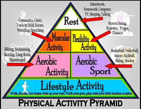 58 physical education worksheets mental health word